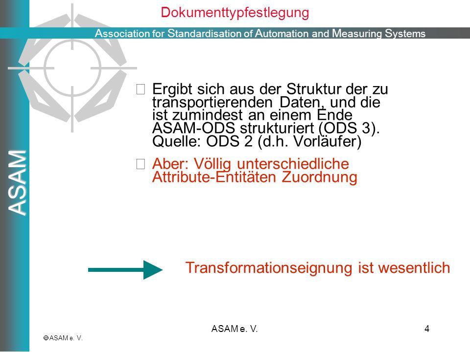 A ssociation for S tandardisation of A utomation and M easuring S ystems ASAM ASAM e. V.4 Dokumenttypfestlegung ASAM e. V. Ergibt sich aus der Struktu