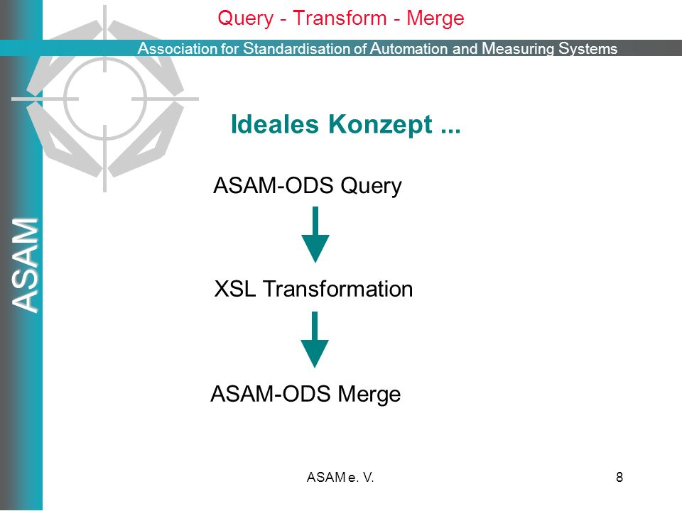 A ssociation for S tandardisation of A utomation and M easuring S ystems ASAM ASAM e. V.8 Query - Transform - Merge Ideales Konzept... ASAM-ODS Query