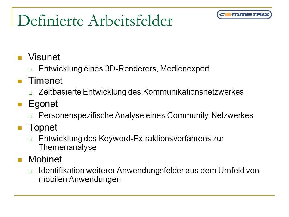 Definierte Arbeitsfelder Visunet Entwicklung eines 3D-Renderers, Medienexport Timenet Zeitbasierte Entwicklung des Kommunikationsnetzwerkes Egonet Per