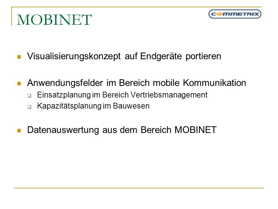 MOBINET Visualisierungskonzept auf Endgeräte portieren Anwendungsfelder im Bereich mobile Kommunikation Einsatzplanung im Bereich Vertriebsmanagement