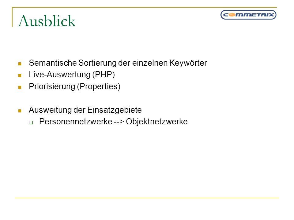 Ausblick Semantische Sortierung der einzelnen Keywörter Live-Auswertung (PHP) Priorisierung (Properties) Ausweitung der Einsatzgebiete Personennetzwer