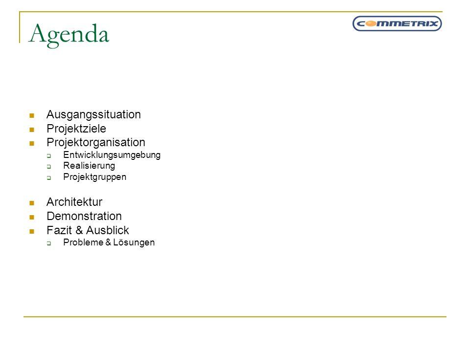 Agenda Ausgangssituation Projektziele Projektorganisation Entwicklungsumgebung Realisierung Projektgruppen Architektur Demonstration Fazit & Ausblick