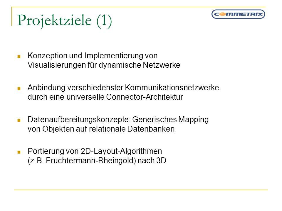 Projektziele (2) Themenbasierte Auswertung von Nachrichtenbeziehungen (Keyword-Visualisierung) Objektzentrierte Betrachtung von Kommunikationsbeziehungen Zeitbasierte Darstellung der Entwicklung der Kommunikationsnetzwerke Visualisierung auf mobilen Geräten