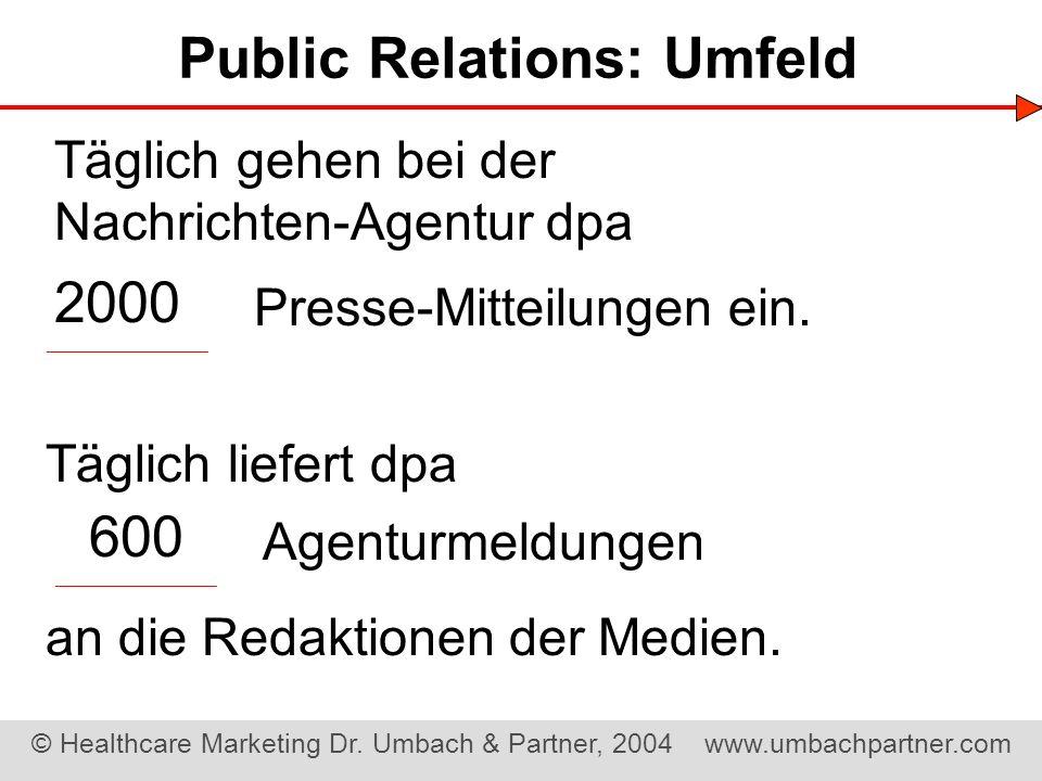 © Healthcare Marketing Dr. Umbach & Partner, 2004 www.umbachpartner.com Public Relations: Umfeld Presse-Mitteilungen ein. Agenturmeldungen Täglich lie