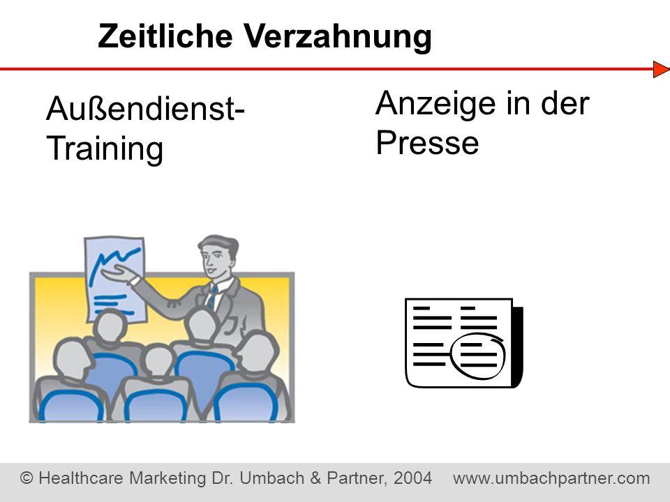 © Healthcare Marketing Dr. Umbach & Partner, 2004 www.umbachpartner.com Anzeige in der Presse Außendienst- Training Zeitliche Verzahnung