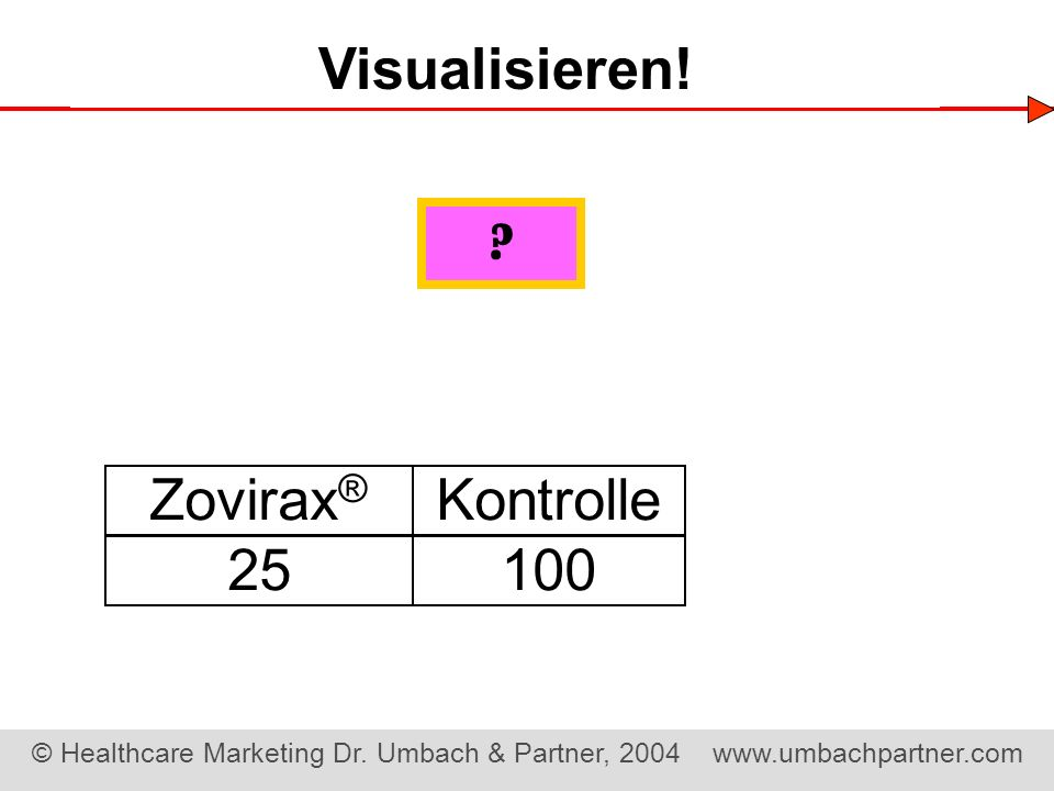 © Healthcare Marketing Dr. Umbach & Partner, 2004 www.umbachpartner.com Zovirax ® Kontrolle 25100 Visualisieren! ?