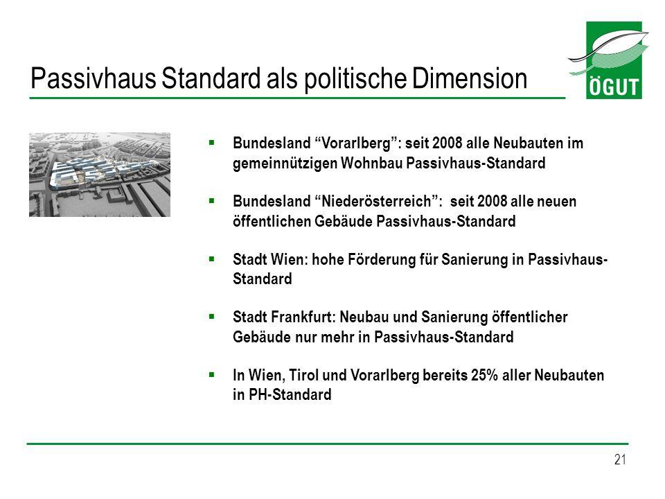 21 Bundesland Vorarlberg: seit 2008 alle Neubauten im gemeinnützigen Wohnbau Passivhaus-Standard Bundesland Niederösterreich: seit 2008 alle neuen öff