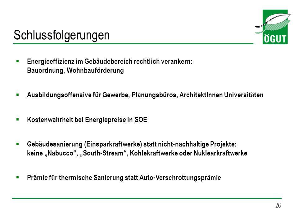 26 Schlussfolgerungen Energieeffizienz im Gebäudebereich rechtlich verankern: Bauordnung, Wohnbauförderung Ausbildungsoffensive für Gewerbe, Planungsb