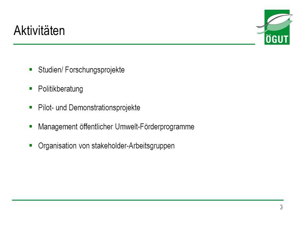 3 Studien/ Forschungsprojekte Politikberatung Pilot- und Demonstrationsprojekte Management öffentlicher Umwelt-Förderprogramme Organisation von stakeh