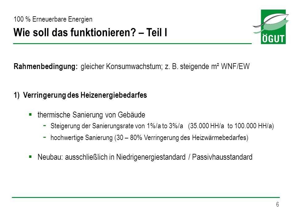 6 Rahmenbedingung: gleicher Konsumwachstum; z. B. steigende m² WNF/EW 1) Verringerung des Heizenergiebedarfes thermische Sanierung von Gebäude - Steig