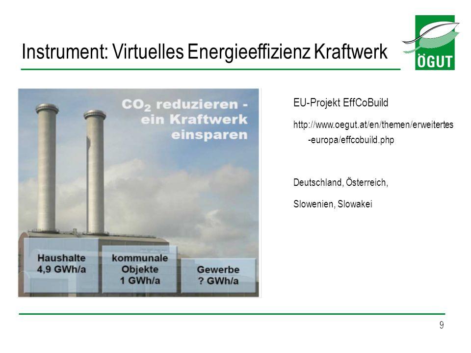 9 Instrument: Virtuelles Energieeffizienz Kraftwerk EU-Projekt EffCoBuild http://www.oegut.at/en/themen/erweitertes -europa/effcobuild.php Deutschland