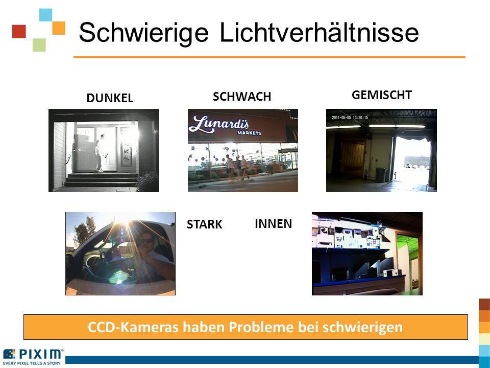 Schwierige Lichtverhältnisse DUNKEL SCHWACH STARK CCD-Kameras haben Probleme bei schwierigen Lichtverhältnissen. INNEN GEMISCHT