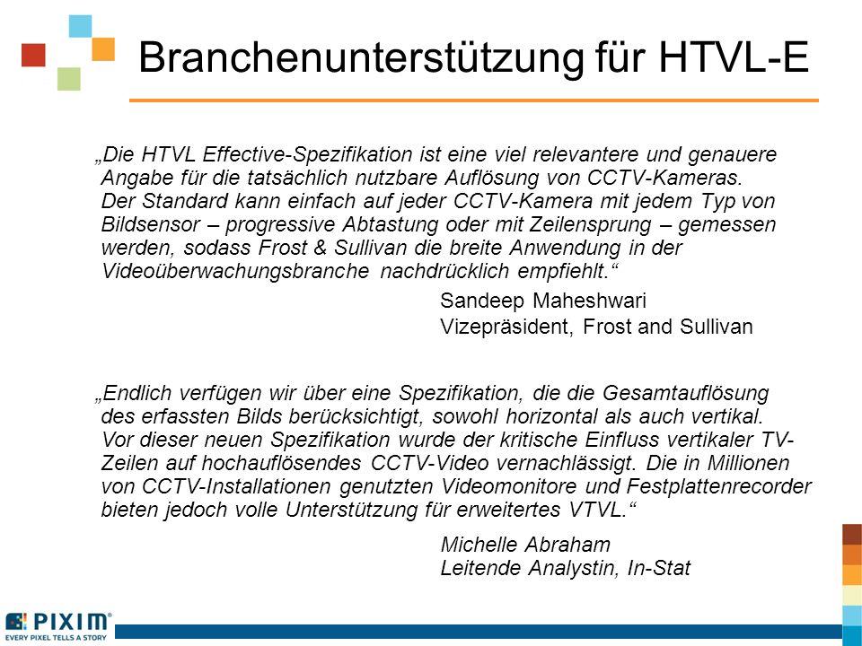 Branchenunterstützung für HTVL-E Die HTVL Effective-Spezifikation ist eine viel relevantere und genauere Angabe für die tatsächlich nutzbare Auflösung