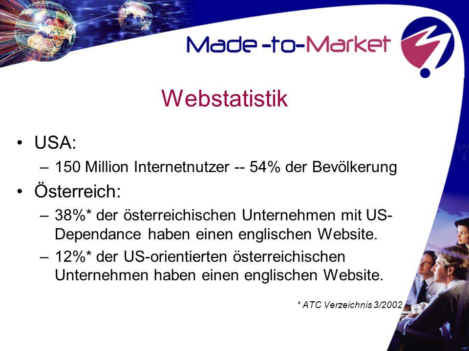 Webstatistik USA: –150 Million Internetnutzer -- 54% der Bevölkerung Österreich: –38%* der österreichischen Unternehmen mit US- Dependance haben einen
