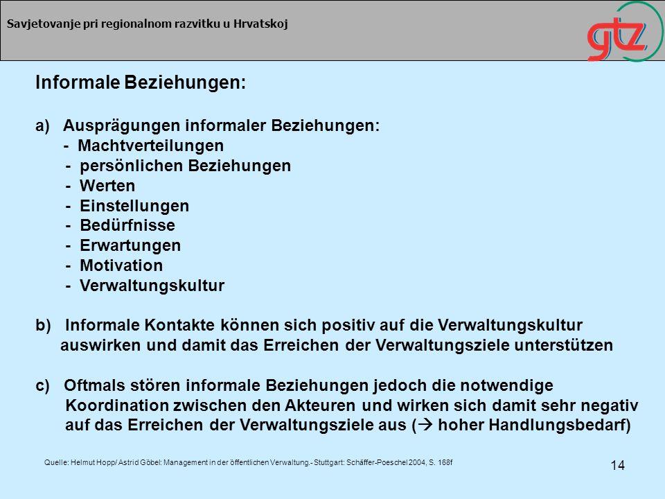 14 Savjetovanje pri regionalnom razvitku u Hrvatskoj Informale Beziehungen: a) Ausprägungen informaler Beziehungen: - Machtverteilungen - persönlichen