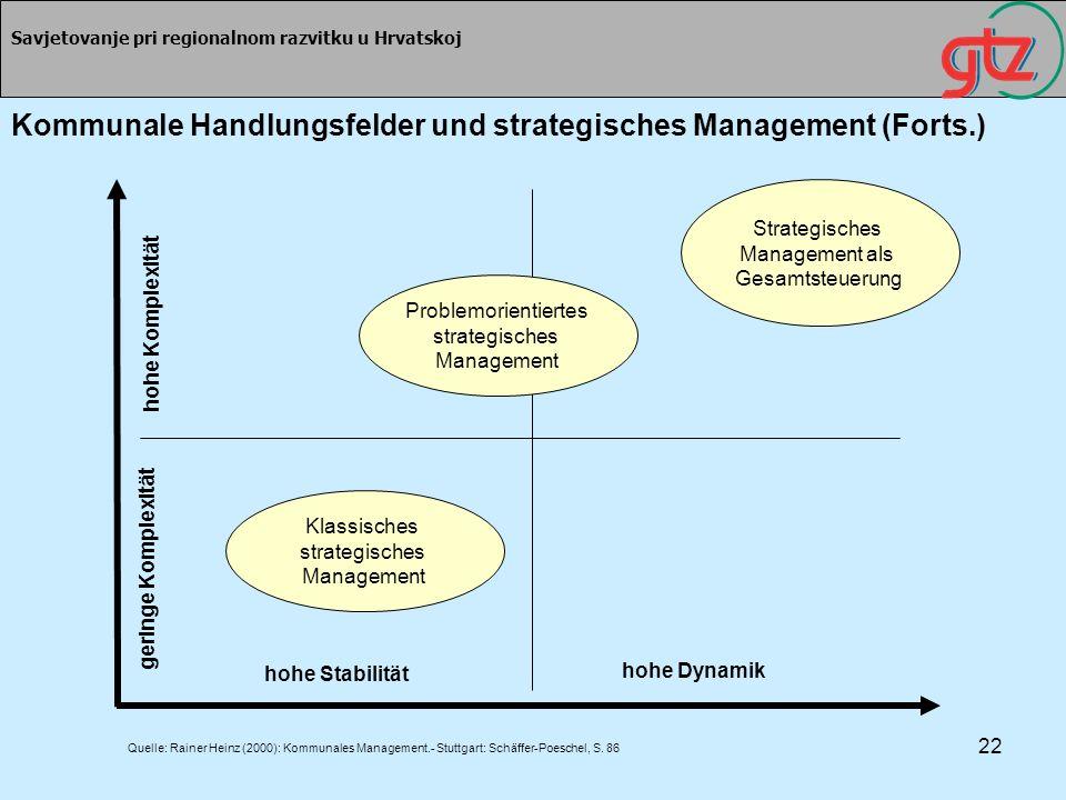 22 Savjetovanje pri regionalnom razvitku u Hrvatskoj geringe Komplexität hohe Stabilität hohe Dynamik hohe Komplexität Problemorientiertes strategisch