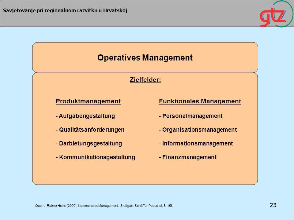 23 Savjetovanje pri regionalnom razvitku u Hrvatskoj Operatives Management Zielfelder: Produktmanagement - Aufgabengestaltung - Qualitätsanforderungen