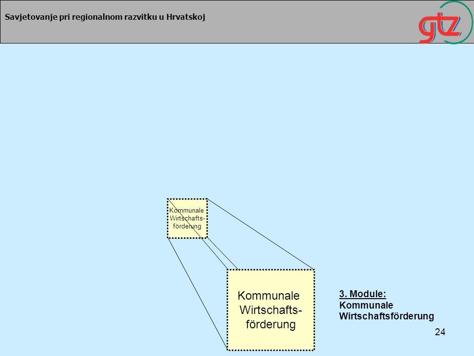 24 Savjetovanje pri regionalnom razvitku u Hrvatskoj 3. Module: Kommunale Wirtschaftsförderung Kommunale Wirtschafts- förderung