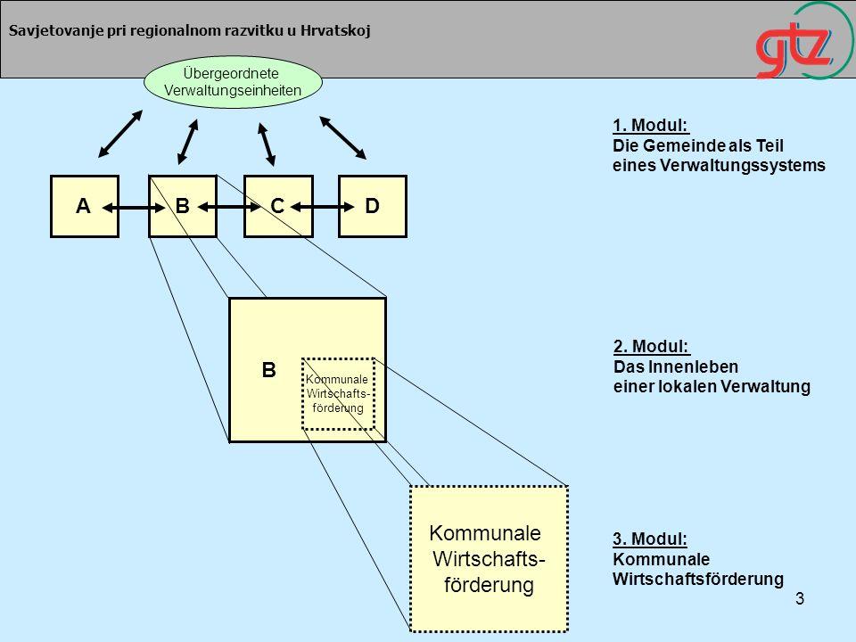 3 Savjetovanje pri regionalnom razvitku u Hrvatskoj BCAD B Übergeordnete Verwaltungseinheiten 1. Modul: Die Gemeinde als Teil eines Verwaltungssystems