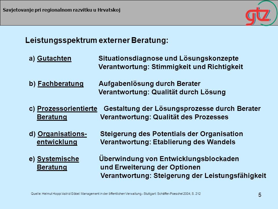 5 Savjetovanje pri regionalnom razvitku u Hrvatskoj Leistungsspektrum externer Beratung: a) Gutachten Situationsdiagnose und Lösungskonzepte Verantwor
