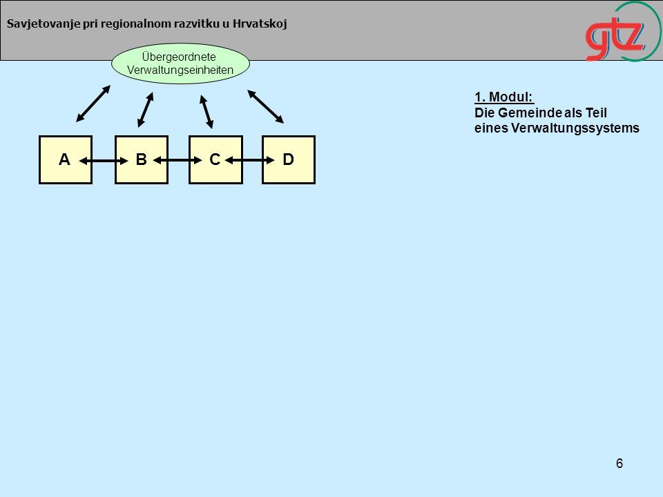 6 Savjetovanje pri regionalnom razvitku u Hrvatskoj BCAD Übergeordnete Verwaltungseinheiten 1. Modul: Die Gemeinde als Teil eines Verwaltungssystems