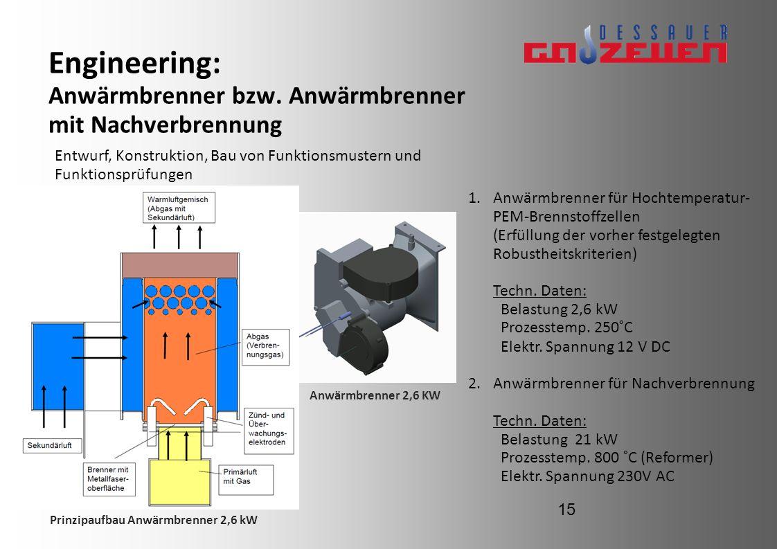 Engineering: Anwärmbrenner bzw. Anwärmbrenner mit Nachverbrennung Entwurf, Konstruktion, Bau von Funktionsmustern und Funktionsprüfungen 1.Anwärmbrenn