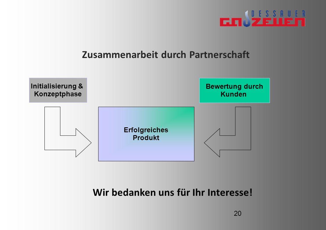 Zusammenarbeit durch Partnerschaft Initialisierung & Konzeptphase Bewertung durch Kunden Erfolgreiches Produkt Wir bedanken uns für Ihr Interesse! 20