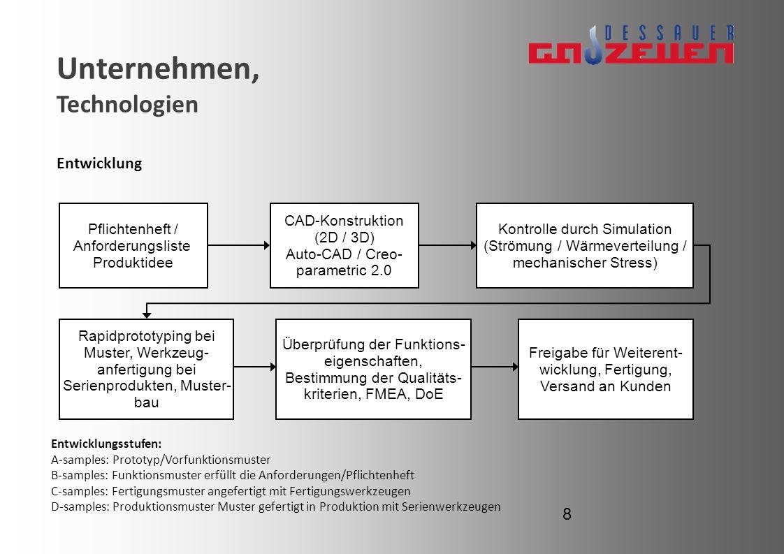 Unternehmen, Technologien Entwicklungsstufen: A-samples: Prototyp/Vorfunktionsmuster B-samples: Funktionsmuster erfüllt die Anforderungen/Pflichtenhef