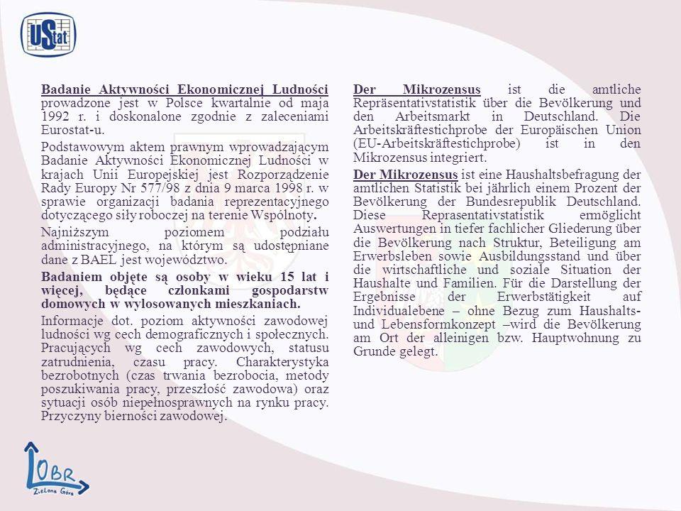 Badanie Aktywności Ekonomicznej Ludności prowadzone jest w Polsce kwartalnie od maja 1992 r.