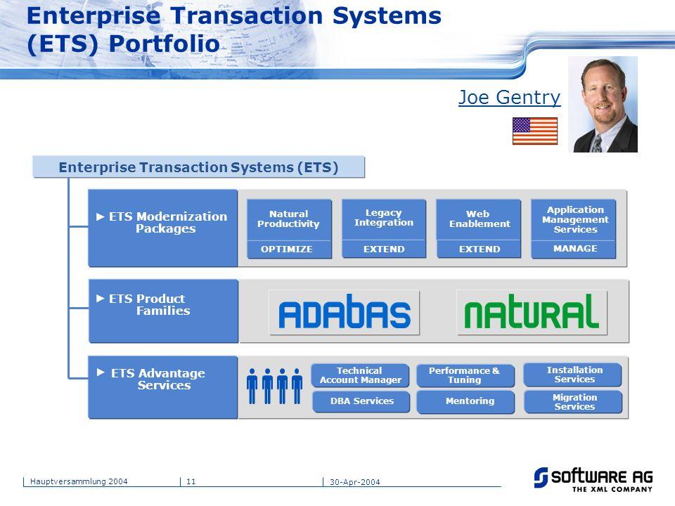 11Hauptversammlung 2004 30-Apr-2004 Enterprise Transaction Systems (ETS) Portfolio Enterprise Transaction Systems (ETS) ETS Product Families ETS Advan