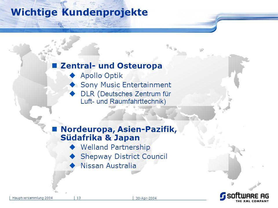 13Hauptversammlung 2004 30-Apr-2004 Wichtige Kundenprojekte Zentral- und Osteuropa Apollo Optik Sony Music Entertainment DLR ( Deutsches Zentrum für L