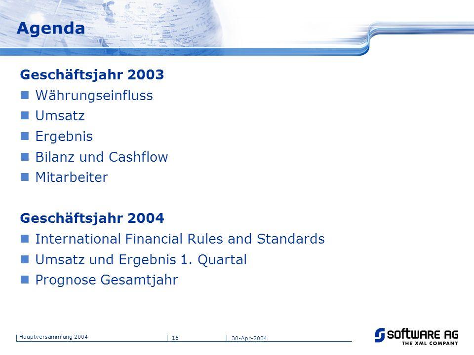 16 Hauptversammlung 2004 30-Apr-2004 Agenda Geschäftsjahr 2003 Währungseinfluss Umsatz Ergebnis Bilanz und Cashflow Mitarbeiter Geschäftsjahr 2004 Int