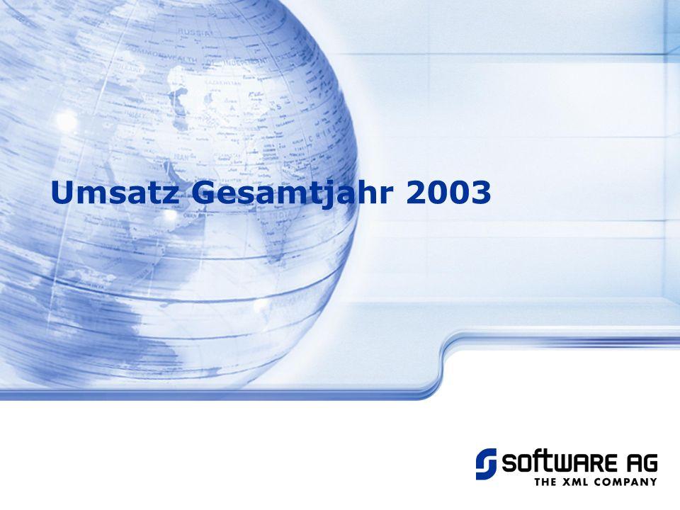 Umsatz Gesamtjahr 2003