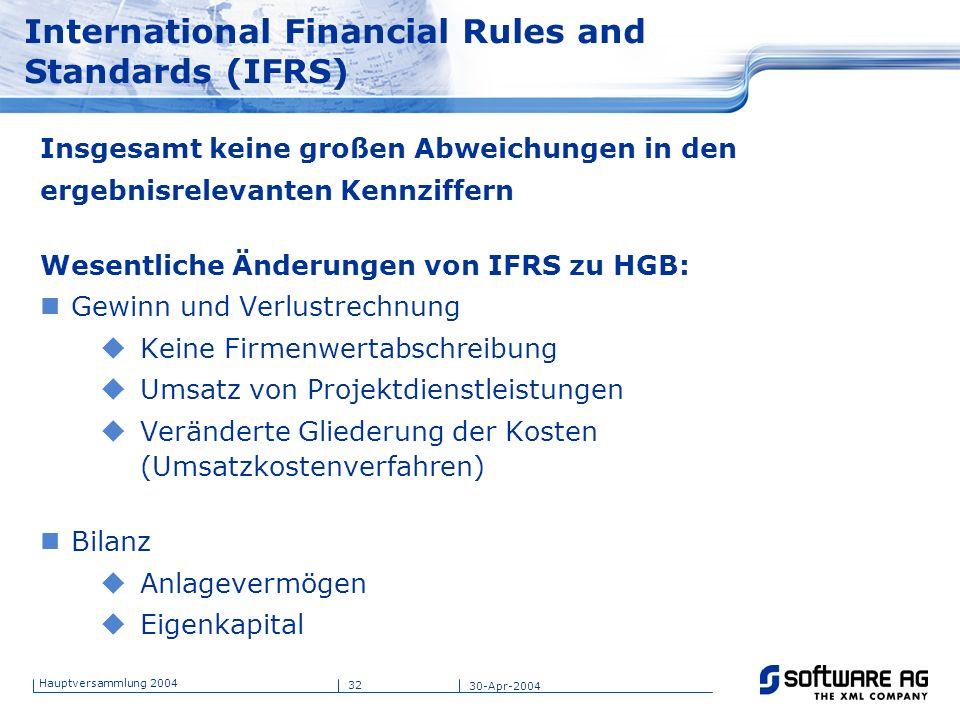 32 Hauptversammlung 2004 30-Apr-2004 International Financial Rules and Standards (IFRS) Insgesamt keine großen Abweichungen in den ergebnisrelevanten