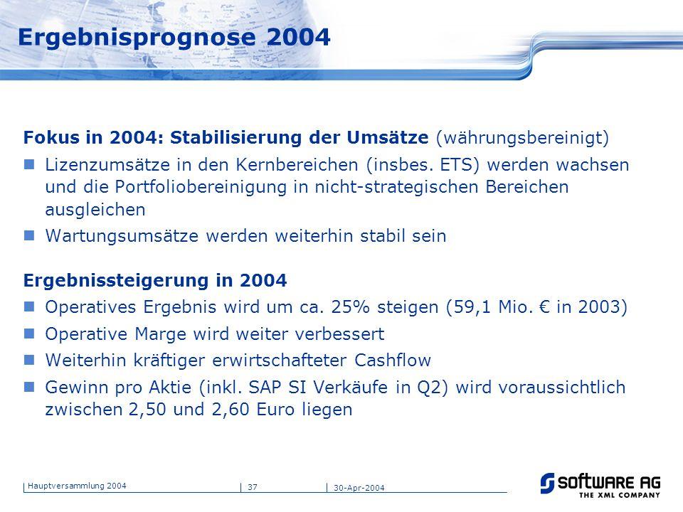 37 Hauptversammlung 2004 30-Apr-2004 Ergebnisprognose 2004 Fokus in 2004: Stabilisierung der Umsätze (währungsbereinigt) Lizenzumsätze in den Kernbere