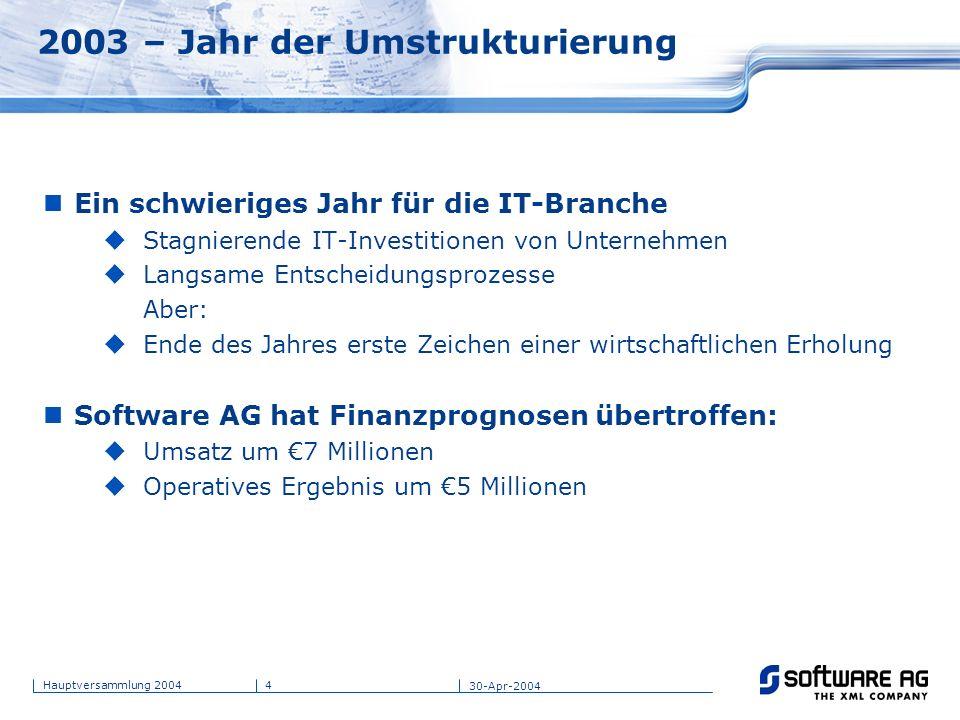 4Hauptversammlung 2004 30-Apr-2004 2003 – Jahr der Umstrukturierung Ein schwieriges Jahr für die IT-Branche Stagnierende IT-Investitionen von Unterneh