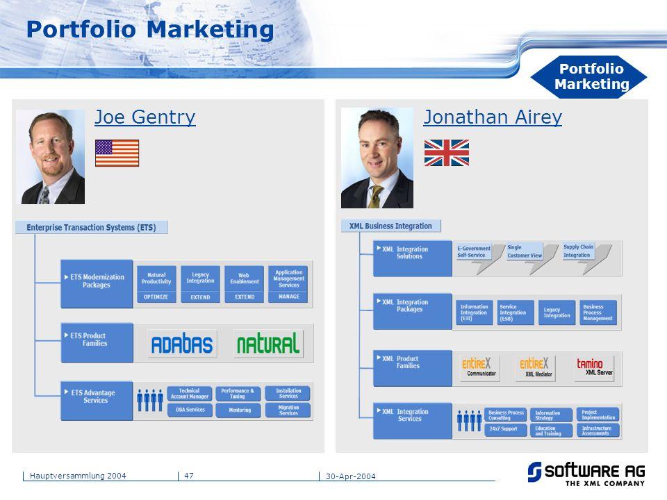 47Hauptversammlung 2004 30-Apr-2004 Portfolio Marketing Portfolio Marketing Joe GentryJonathan Airey
