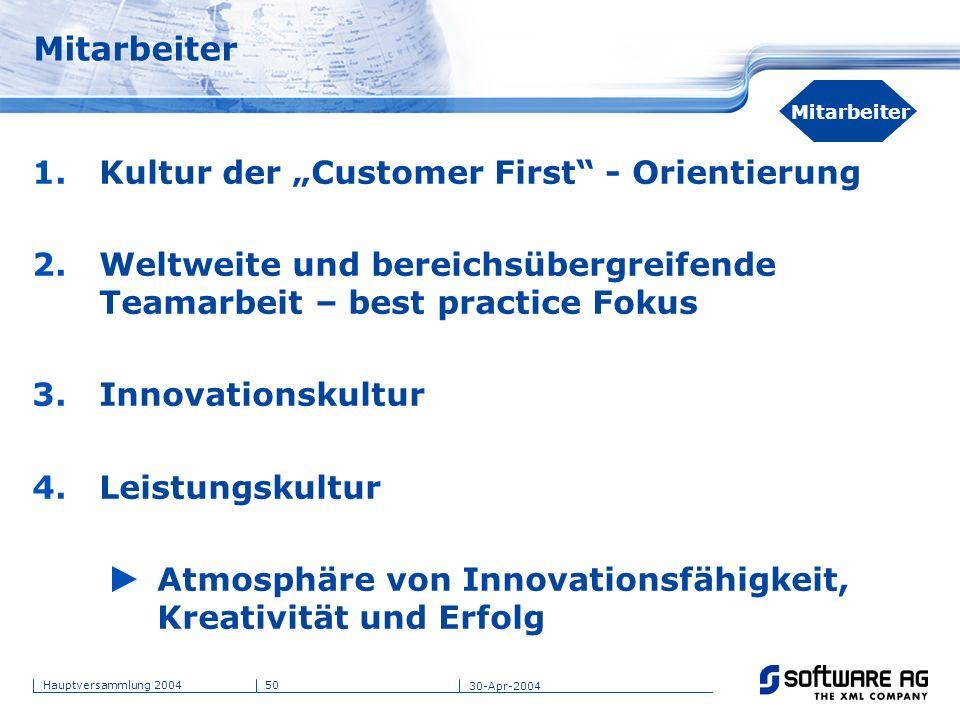 50Hauptversammlung 2004 30-Apr-2004 Mitarbeiter 1.Kultur der Customer First - Orientierung 2.Weltweite und bereichsübergreifende Teamarbeit – best pra