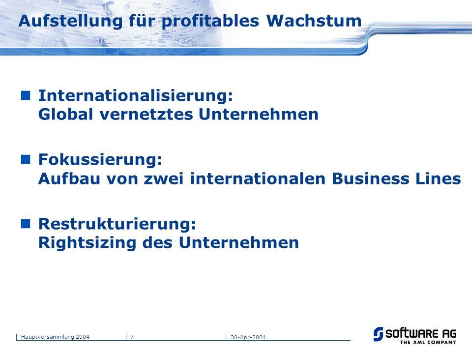 7Hauptversammlung 2004 30-Apr-2004 Aufstellung für profitables Wachstum Internationalisierung: Global vernetztes Unternehmen Fokussierung: Aufbau von