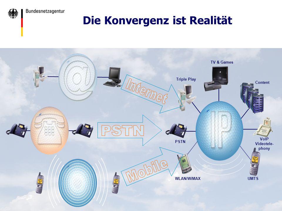 3 Auswirkungen der Konvergenz Es besteht ein enger Entwicklungszusammenhang von Breitbandigkeit, VoIP und NGN/NGI/NGMN -Technisch und ökonomisch Große Chance für Innovationen, Wettbewerb und neue Produkte Standortfaktor