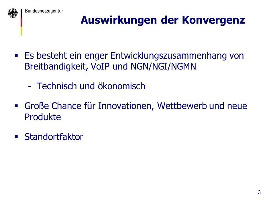 14 Expertengruppe Rahmenbedingungen der Zusammenschaltung IP-basierter Netze Abschlussbericht -http://www.bundesnetzagentur.de/media/archive/8287.pdf -Konsultation bis 26.02.2007 Keine rechtlich verbindlichen Vorgaben für zukünftige Entscheidungen der BNetzA