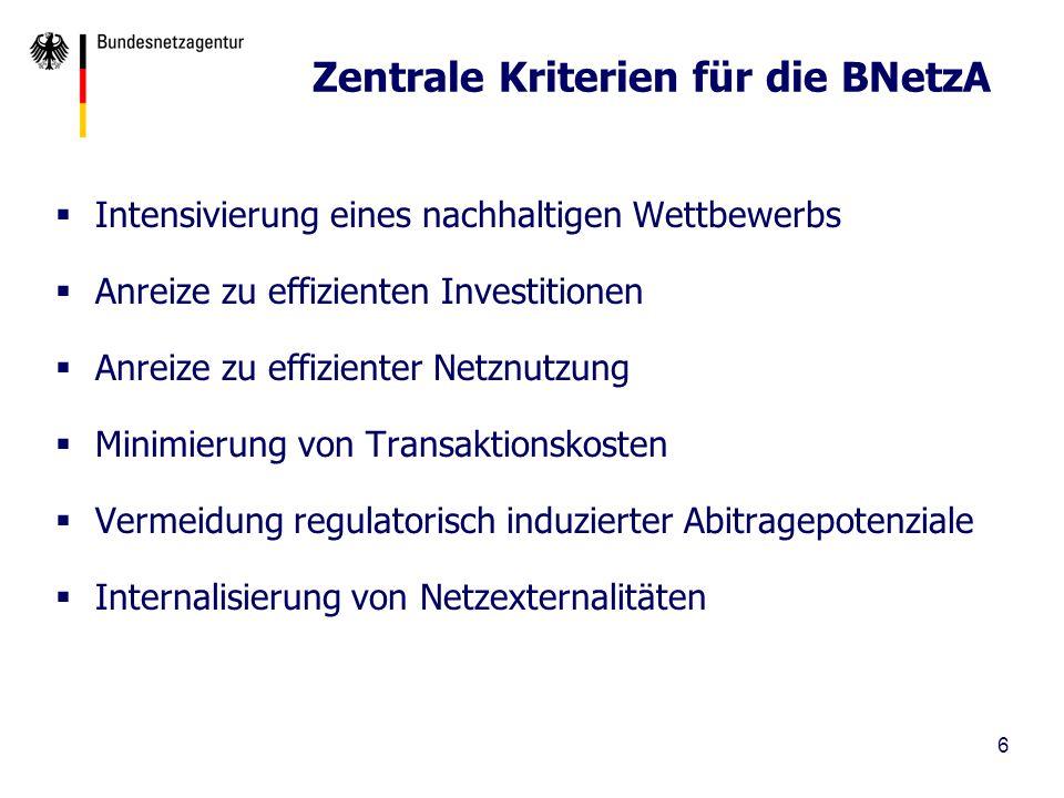 7 Förderung von Breitbandigkeit durch die BNetzA Entscheidung zu TAL / Linesharing Entscheidungen zu Bitstream Access