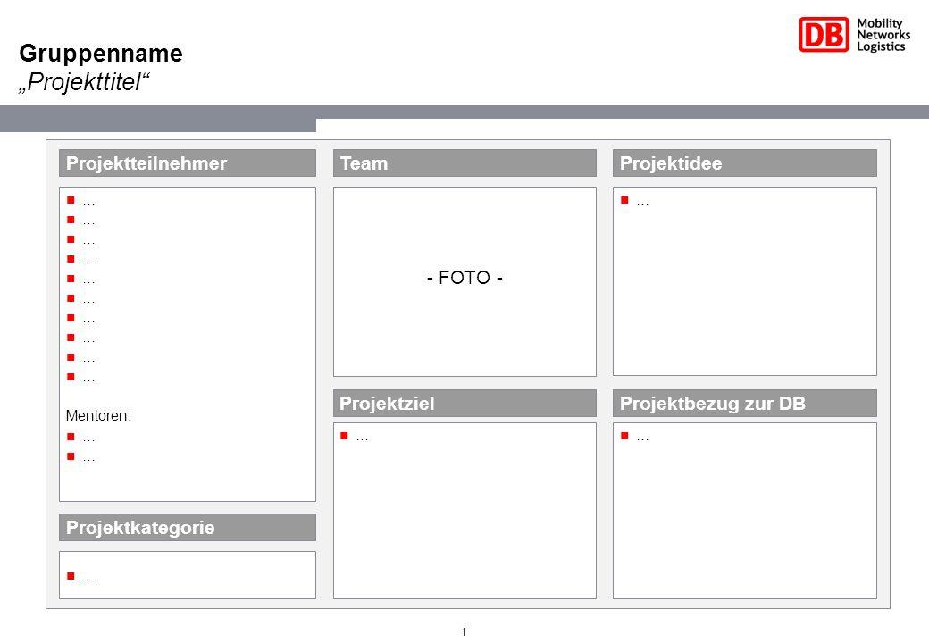 1 Gruppenname Projekttitel Projektteilnehmer Projektkategorie … Mentoren: … … Projektidee … Team Projektbezug zur DB … Projektziel … - FOTO -