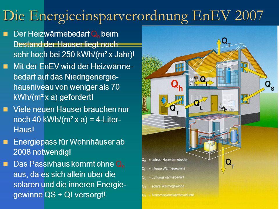 Die Energieeinsparverordnung EnEV 2007 Der Heizwärmebedarf Q h beim Bestand der Häuser liegt noch sehr hoch bei 250 kWh/(m² x Jahr)! Mit der EnEV wird
