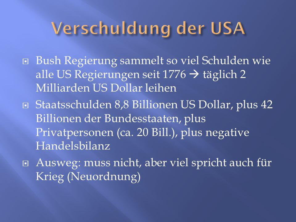 Bush Regierung sammelt so viel Schulden wie alle US Regierungen seit 1776 täglich 2 Milliarden US Dollar leihen Staatsschulden 8,8 Billionen US Dollar
