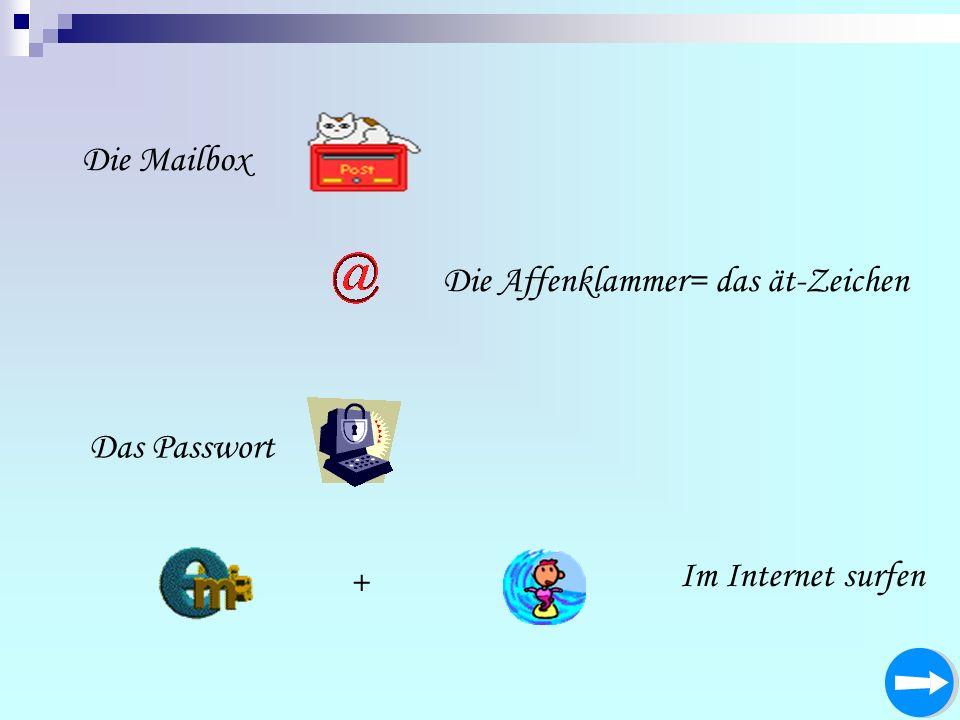 Der Internet Anschluss = Online Anschluss = Online Zugang Ich bin online = Ich bin offline.