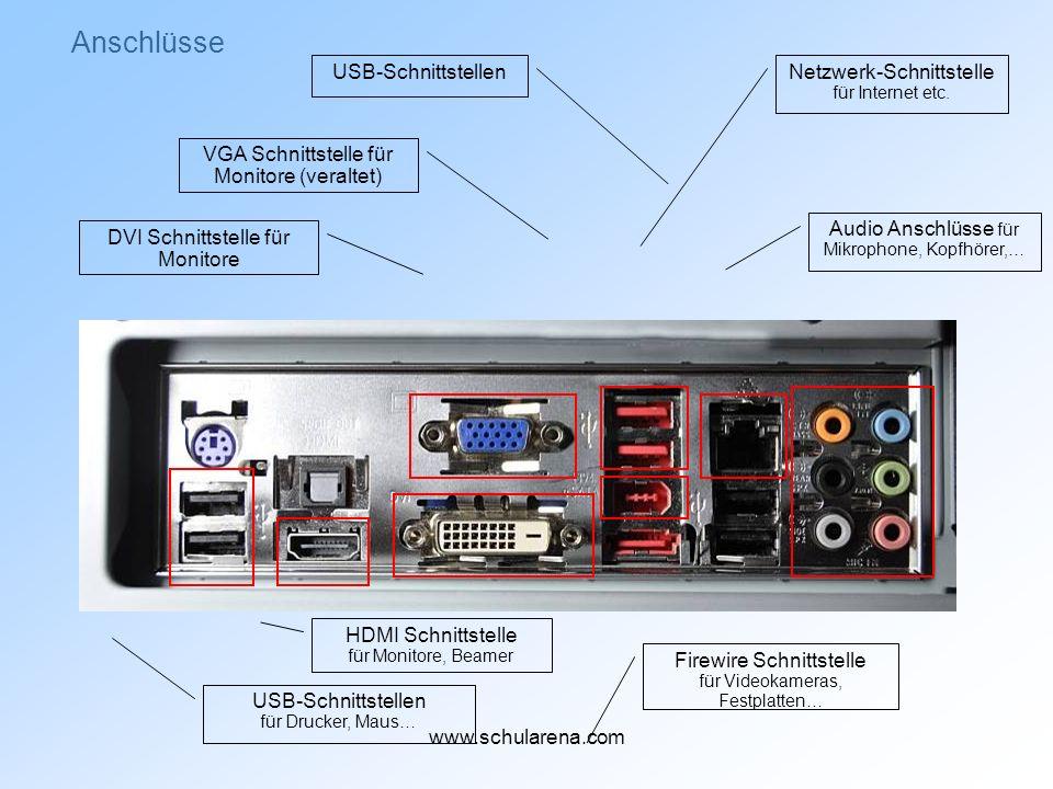 Anschlüsse USB-Schnittstellen für Drucker, Maus… HDMI Schnittstelle für Monitore, Beamer DVI Schnittstelle für Monitore VGA Schnittstelle für Monitore