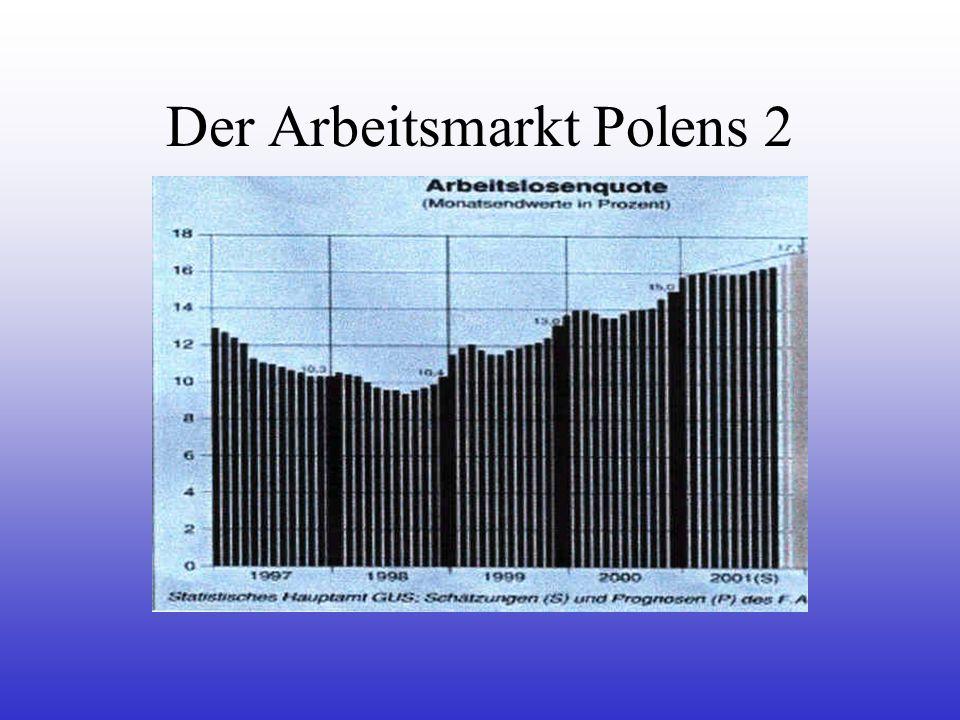 Der Beitritt Polens in die EU Vorteile: - Stabilität in: Politik Wirtschaft - Politik: Unterstützung in politischen schweren Zeiten; Wichtige Abkommen - Wirtschaft: Mehr Investoren durch mehr Sicherheit Nachteile: - Handlungsfreiheit der Regierung würde eingeschränkt werden - Regierung könnte dem Druck schlecht standhalten - Lohnniveau würde steigen - Ansprüche der Bevölkerung würden steigen