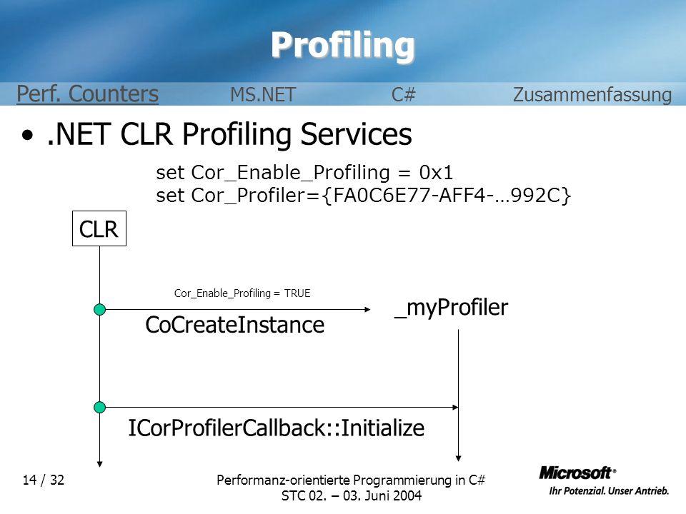 Performanz-orientierte Programmierung in C# STC 02. – 03. Juni 2004 14 / 32Profiling.NET CLR Profiling Services Perf. Counters MS.NETC#Zusammenfassung