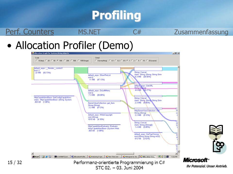 Performanz-orientierte Programmierung in C# STC 02. – 03. Juni 2004 15 / 32Profiling Allocation Profiler (Demo) Perf. Counters MS.NETC#Zusammenfassung